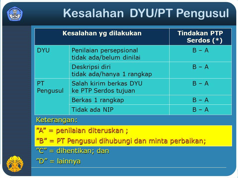 Kesalahan yg dilakukan Tindakan PTP Serdos (*)