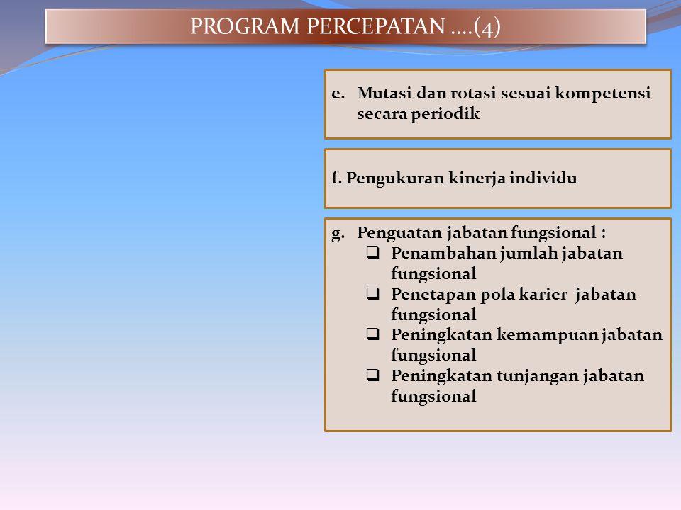 PROGRAM PERCEPATAN ....(4) e. Mutasi dan rotasi sesuai kompetensi secara periodik. f. Pengukuran kinerja individu.