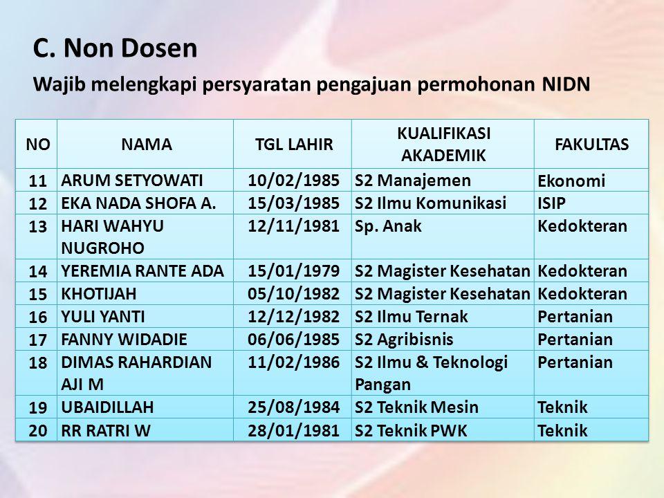 C. Non Dosen Wajib melengkapi persyaratan pengajuan permohonan NIDN