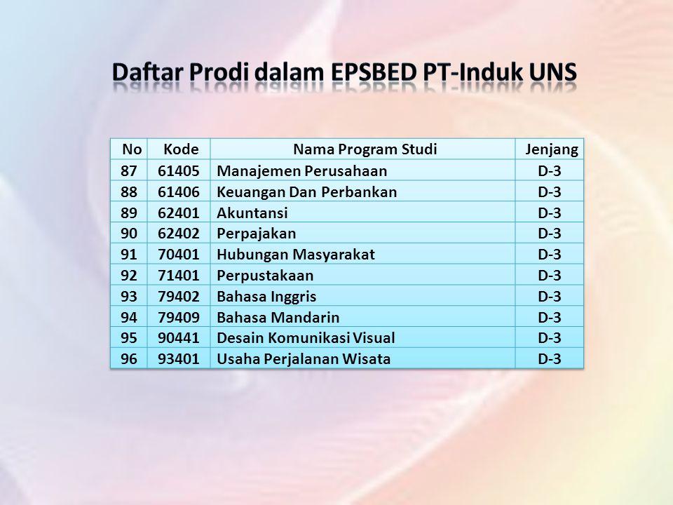 Daftar Prodi dalam EPSBED PT-Induk UNS