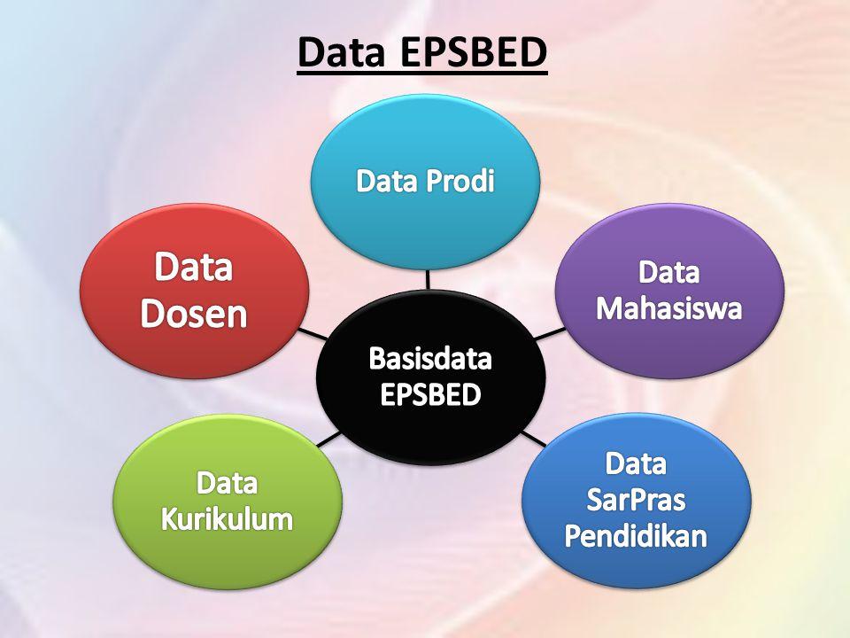 Data SarPras Pendidikan