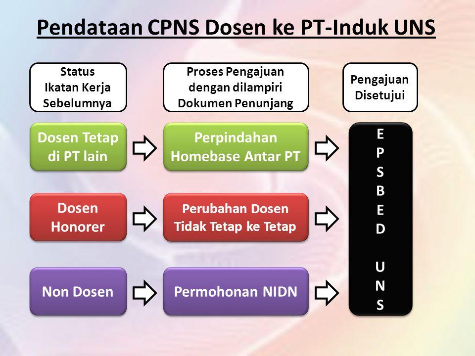 Pendataan CPNS Dosen ke PT-Induk UNS