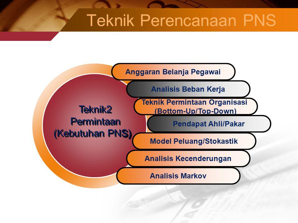 Teknik Perencanaan PNS