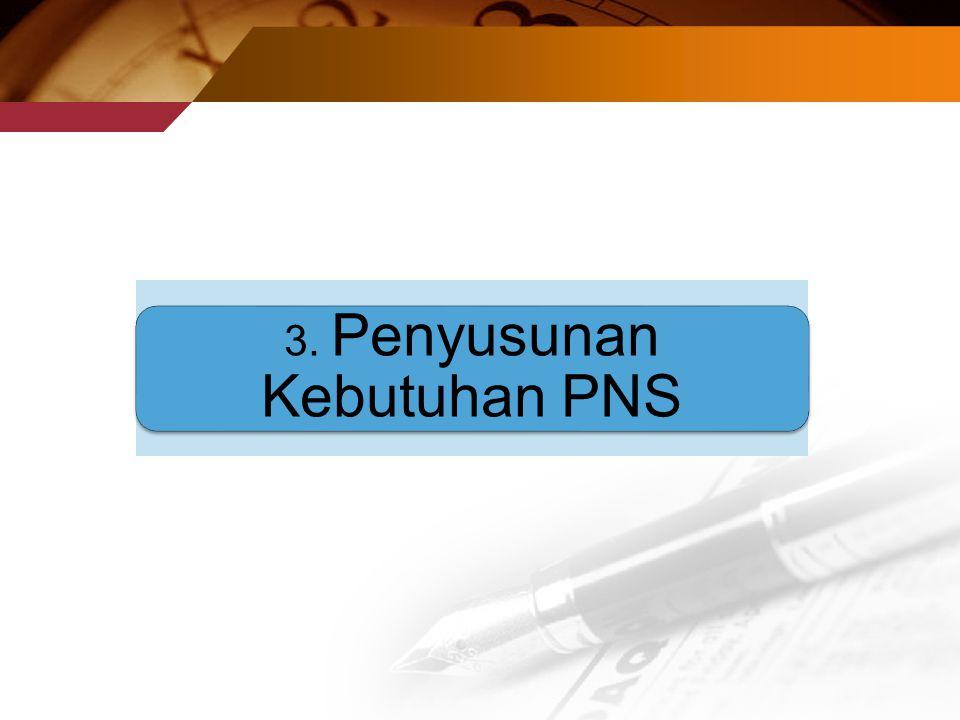 3. Penyusunan Kebutuhan PNS