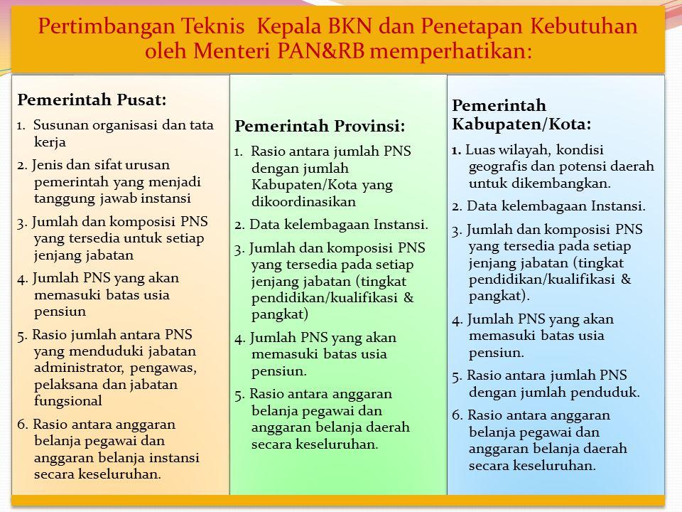Pertimbangan Teknis Kepala BKN dan Penetapan Kebutuhan oleh Menteri PAN&RB memperhatikan: