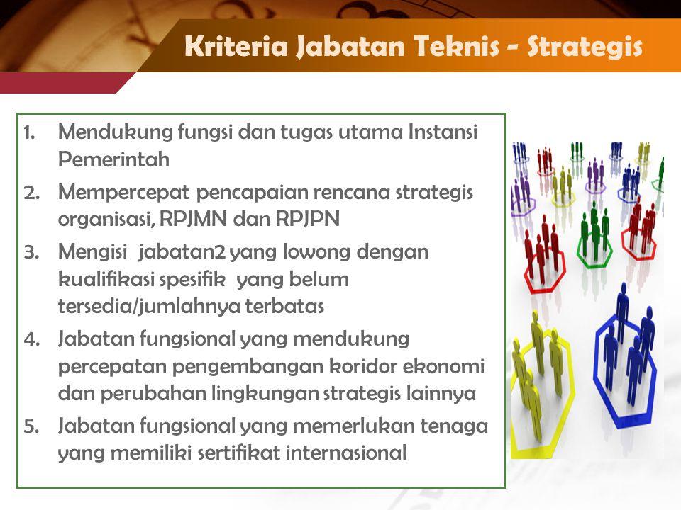 Kriteria Jabatan Teknis - Strategis