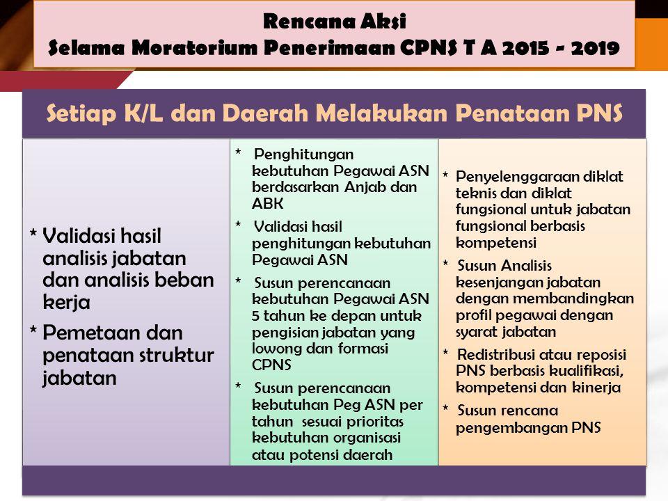 Rencana Aksi Selama Moratorium Penerimaan CPNS T A 2015 - 2019