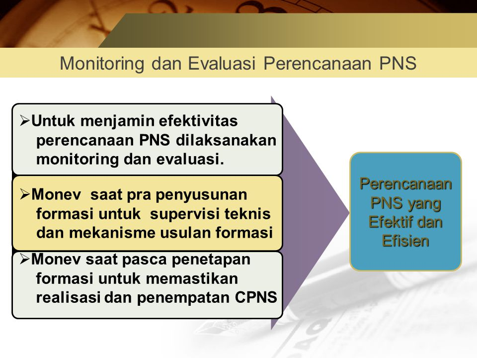 Monitoring dan Evaluasi Perencanaan PNS