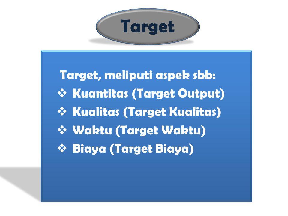 Kuantitas (Target Output) Kualitas (Target Kualitas)