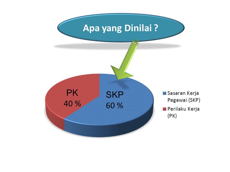 Apa yang Dinilai SKP 60 %