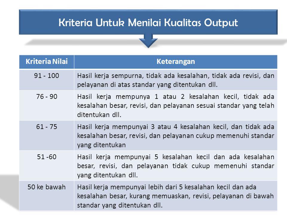 Kriteria Untuk Menilai Kualitas Output