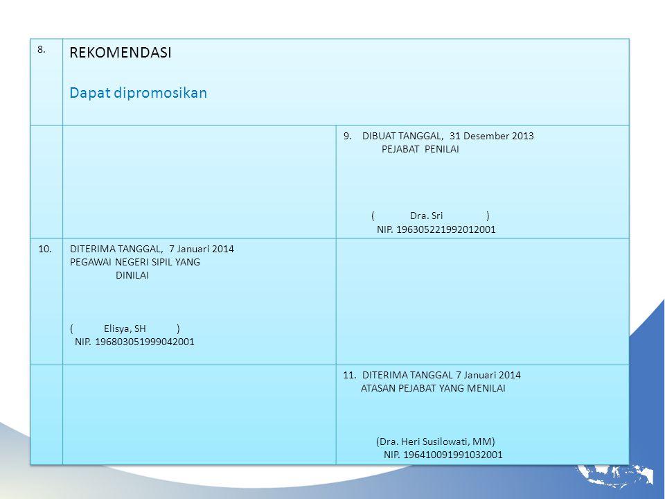 REKOMENDASI Dapat dipromosikan 8. 9. DIBUAT TANGGAL, 31 Desember 2013