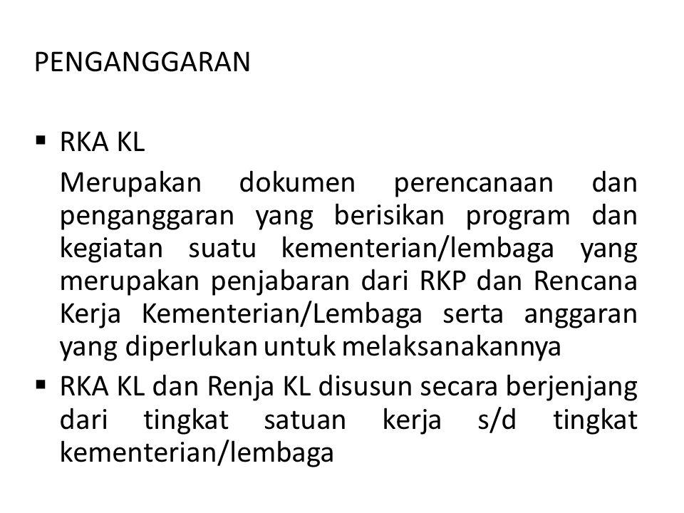 PENGANGGARAN RKA KL.
