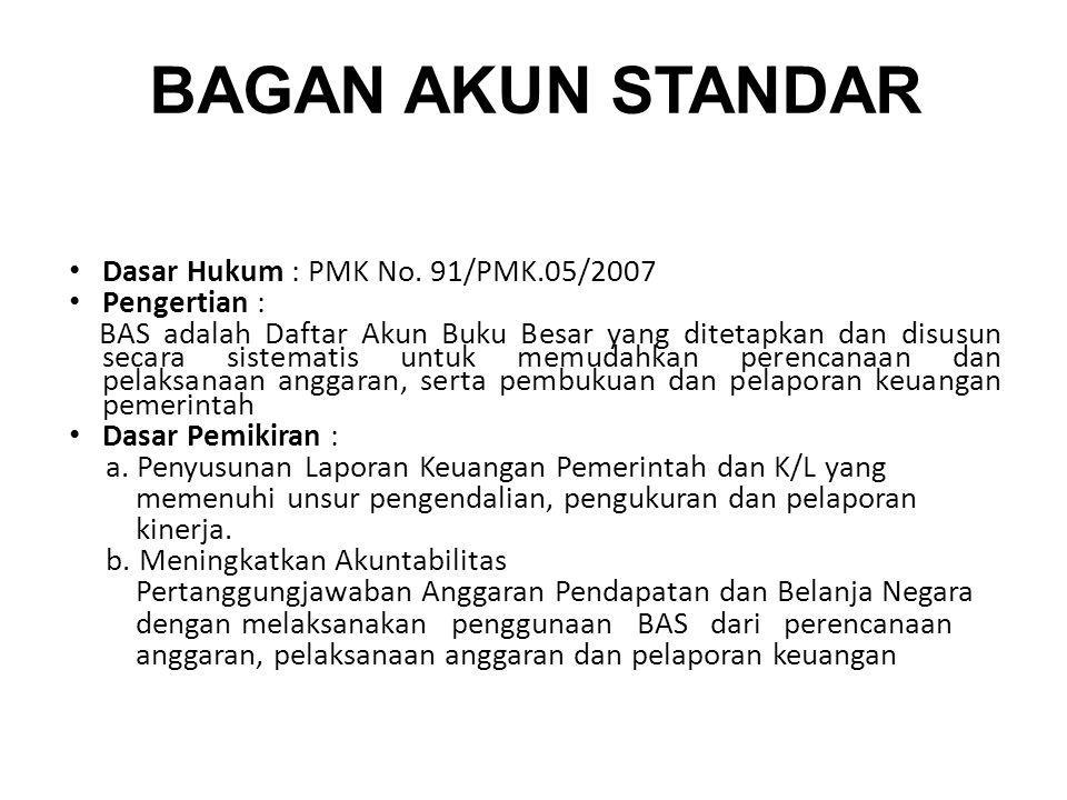 BAGAN AKUN STANDAR Dasar Hukum : PMK No. 91/PMK.05/2007 Pengertian :