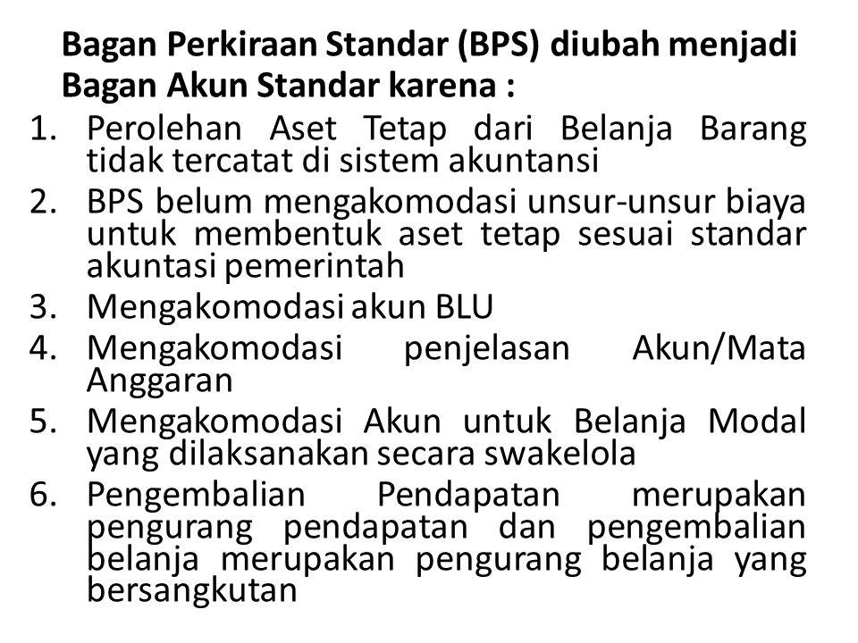 Bagan Perkiraan Standar (BPS) diubah menjadi Bagan Akun Standar karena :