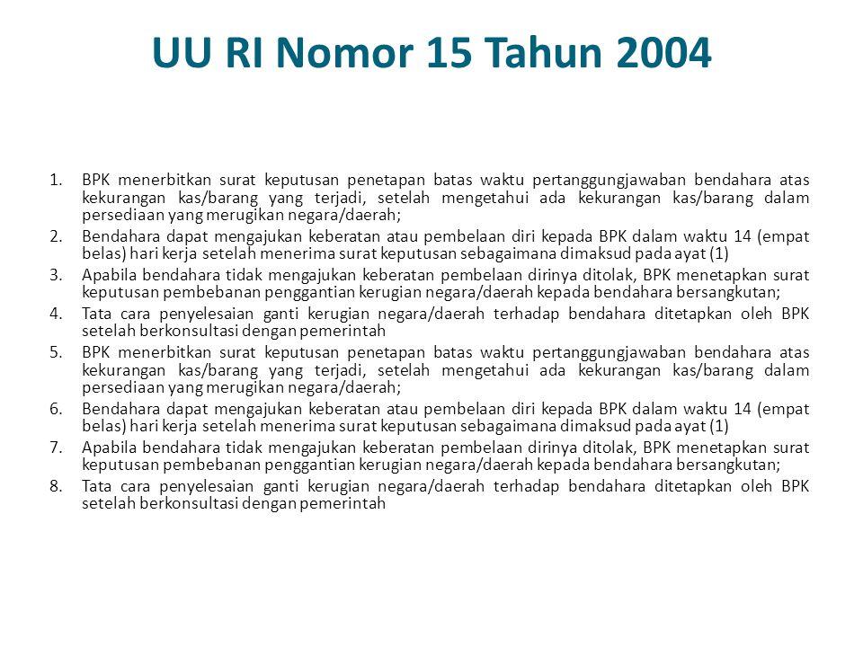 UU RI Nomor 15 Tahun 2004