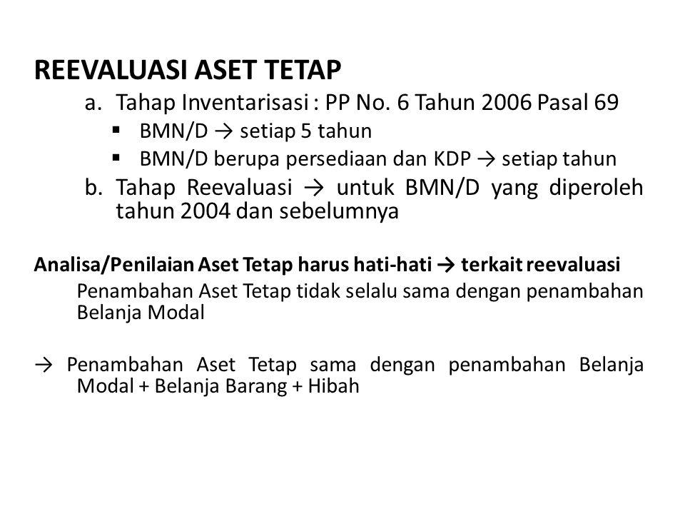 REEVALUASI ASET TETAP Tahap Inventarisasi : PP No. 6 Tahun 2006 Pasal 69. BMN/D → setiap 5 tahun. BMN/D berupa persediaan dan KDP → setiap tahun.