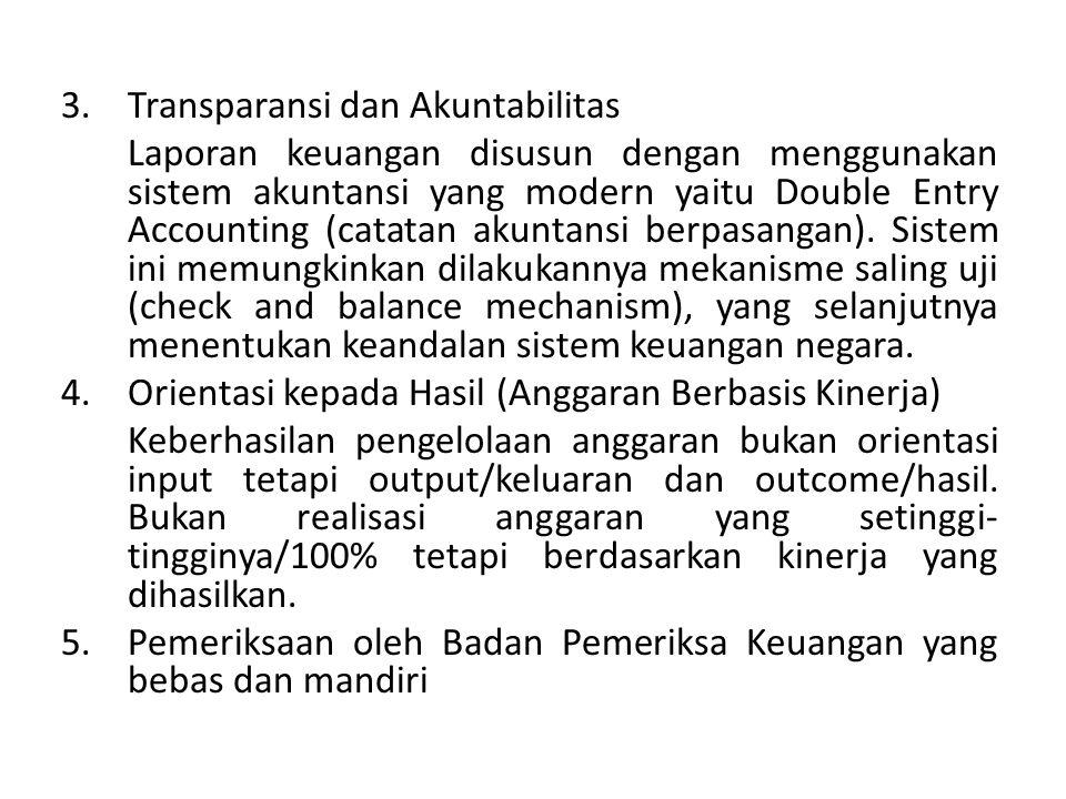 Transparansi dan Akuntabilitas