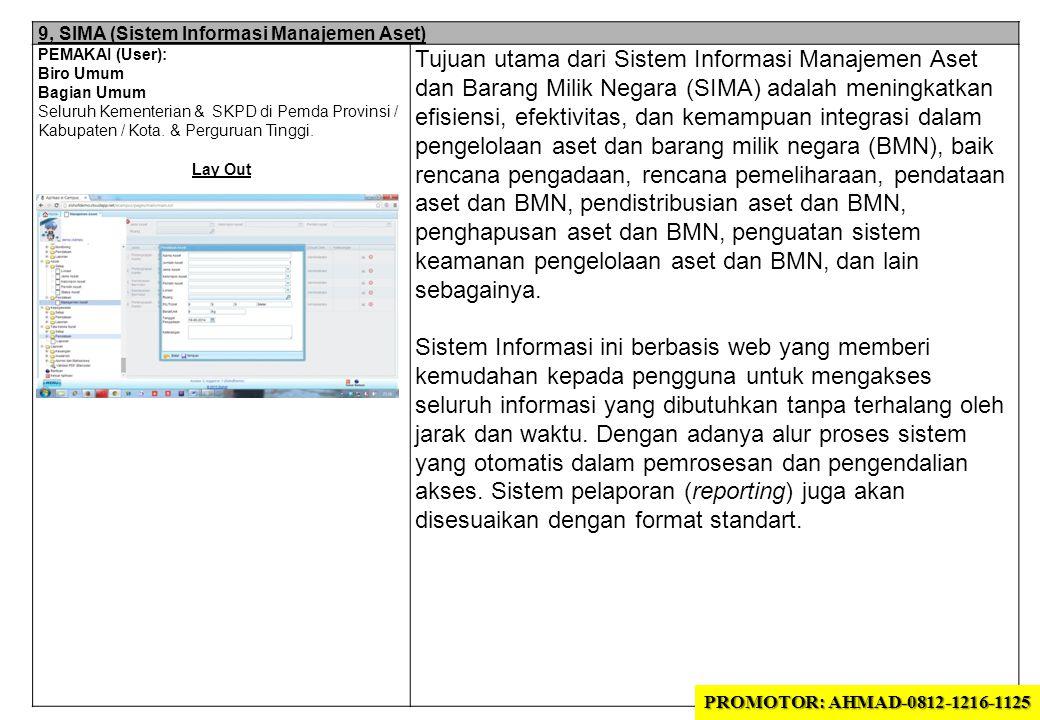 9, SIMA (Sistem Informasi Manajemen Aset)