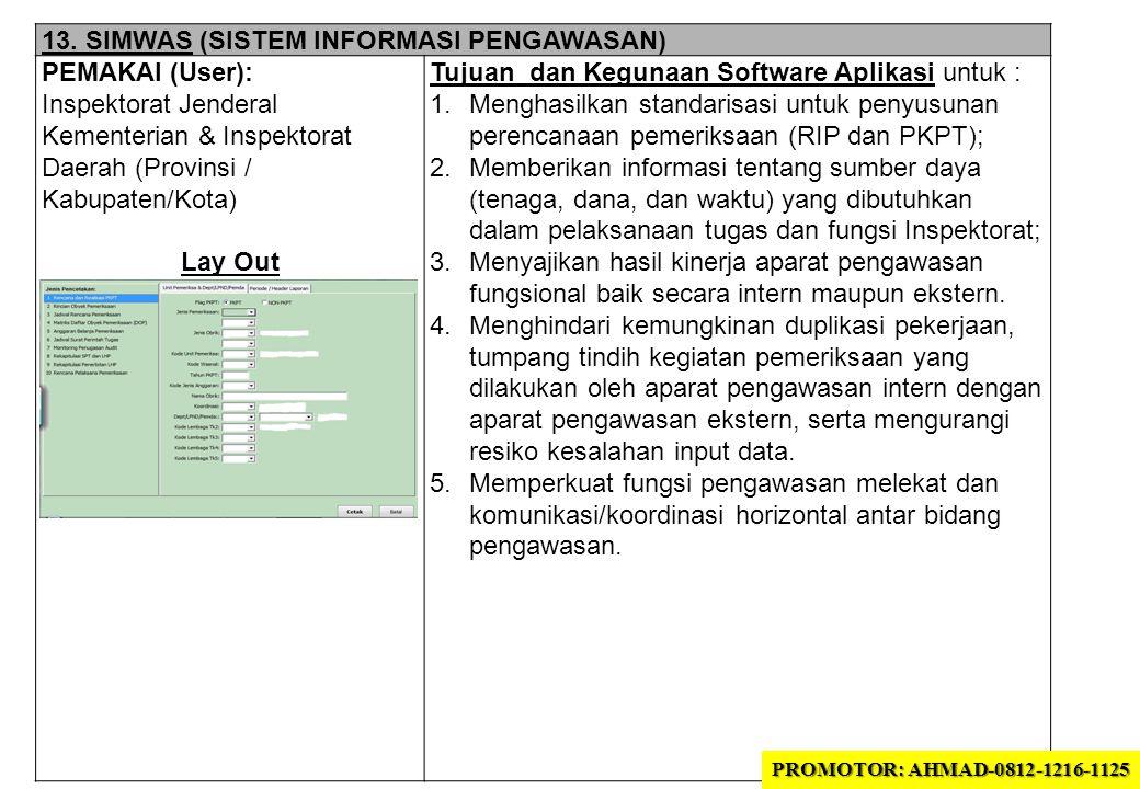 13. SIMWAS (SISTEM INFORMASI PENGAWASAN) PEMAKAI (User):