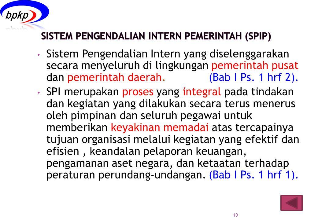 SISTEM PENGENDALIAN INTERN PEMERINTAH (Spip)