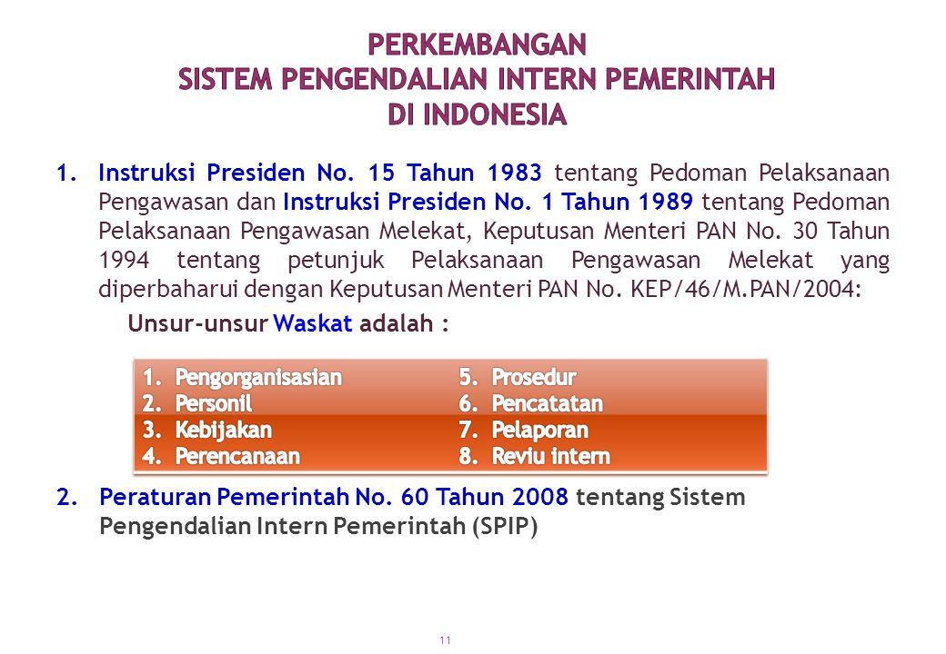 PERKEMBANGAN SISTEM PENGENDALIAN INTERN PEMERINTAH DI INDONESIA