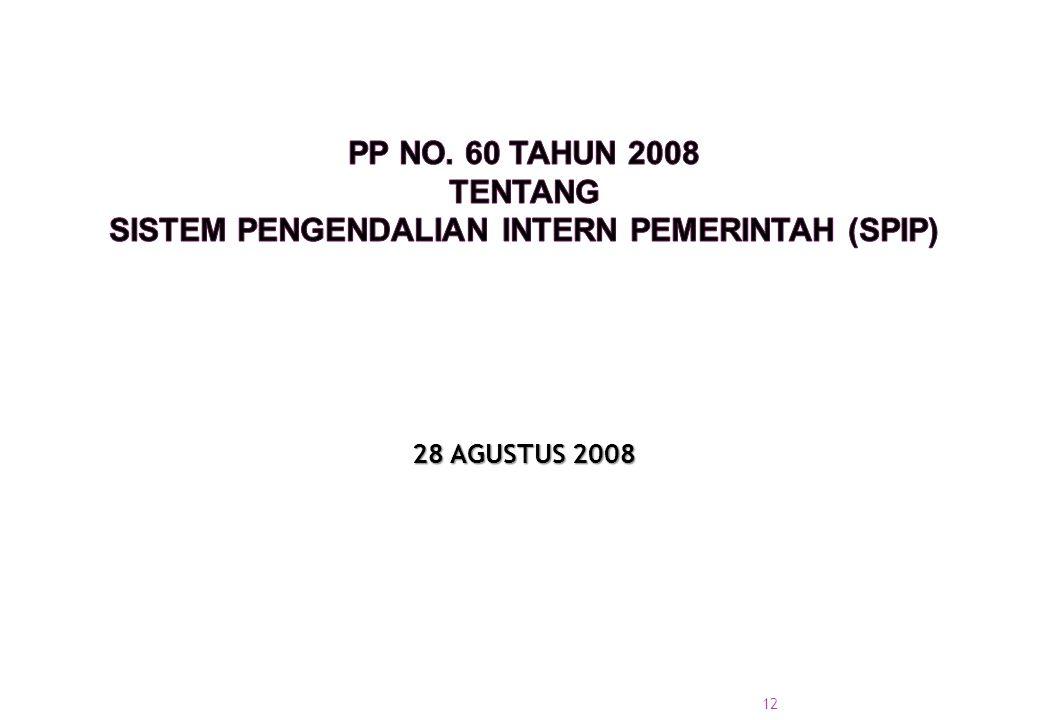 PP No. 60 TAHUN 2008 tentang sistem pengendalian intern pemerintah (spip)