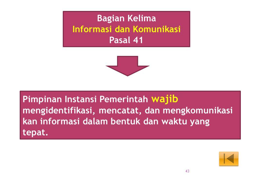 Informasi dan Komunikasi