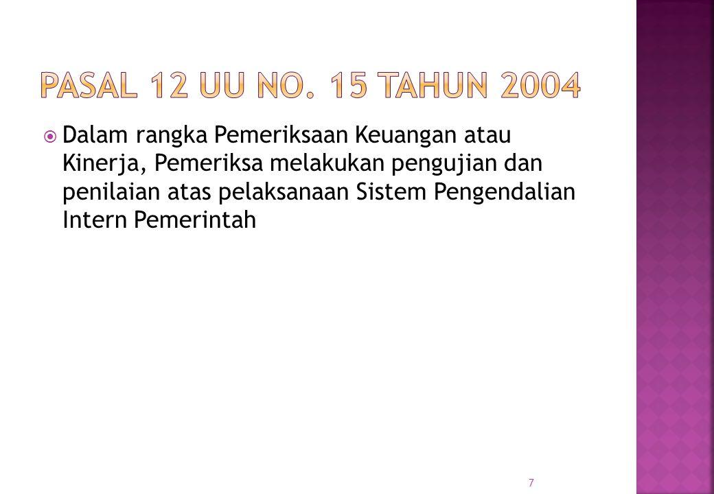 Pasal 12 UU No. 15 Tahun 2004