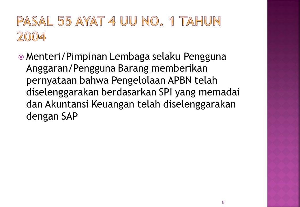 PASAL 55 AYAT 4 UU NO. 1 TAHUN 2004