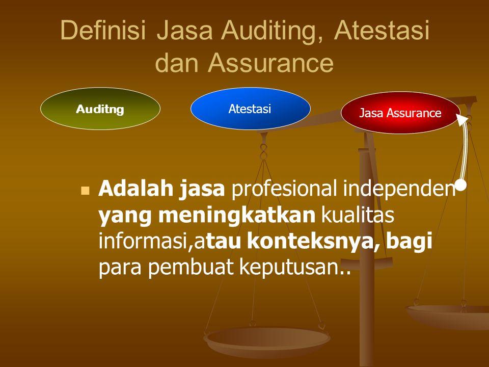 Definisi Jasa Auditing, Atestasi dan Assurance
