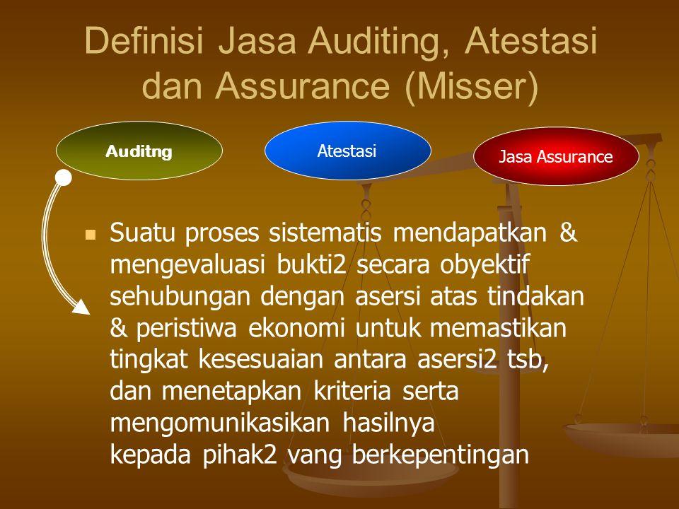 Definisi Jasa Auditing, Atestasi dan Assurance (Misser)