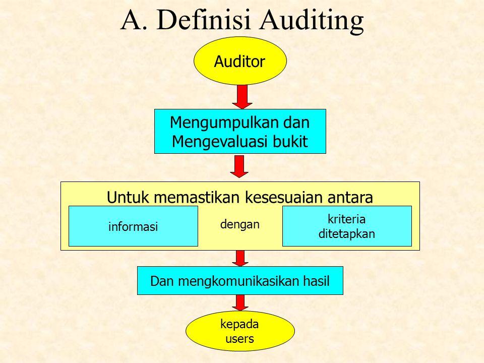 A. Definisi Auditing Auditor Mengumpulkan dan Mengevaluasi bukit