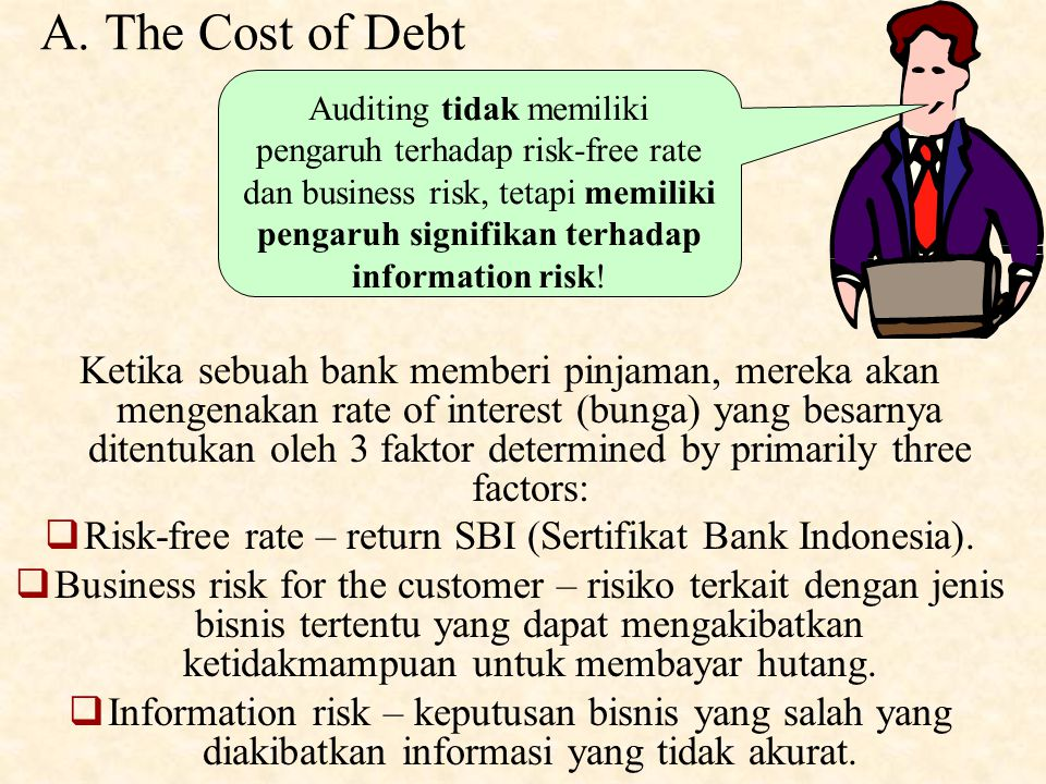 Risk-free rate – return SBI (Sertifikat Bank Indonesia).