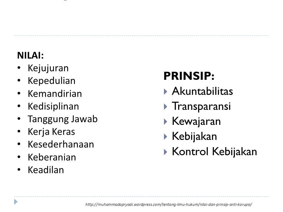 Nilai & Prinsip anti korupsi