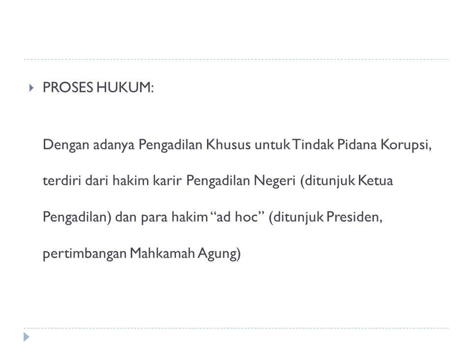 Penanganan Korupsi di Indonesia