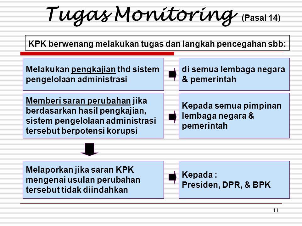 Tugas Monitoring (Pasal 14)
