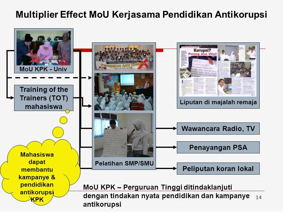 Multiplier Effect MoU Kerjasama Pendidikan Antikorupsi