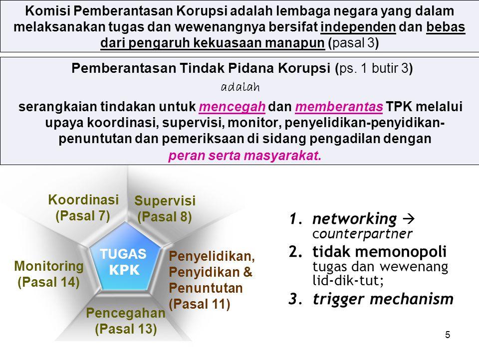 Pemberantasan Tindak Pidana Korupsi (ps. 1 butir 3)