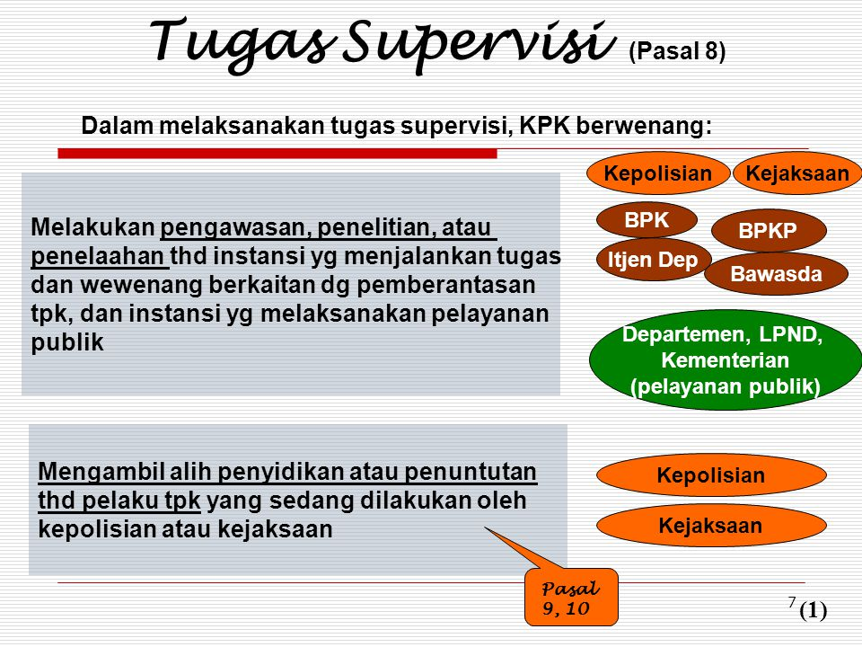 Tugas Supervisi (Pasal 8)