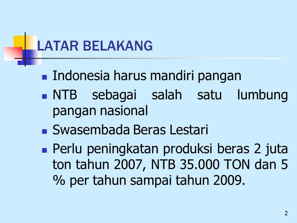 LATAR BELAKANG Indonesia harus mandiri pangan