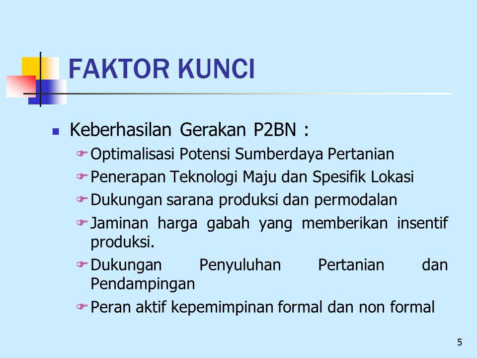 FAKTOR KUNCI Keberhasilan Gerakan P2BN :