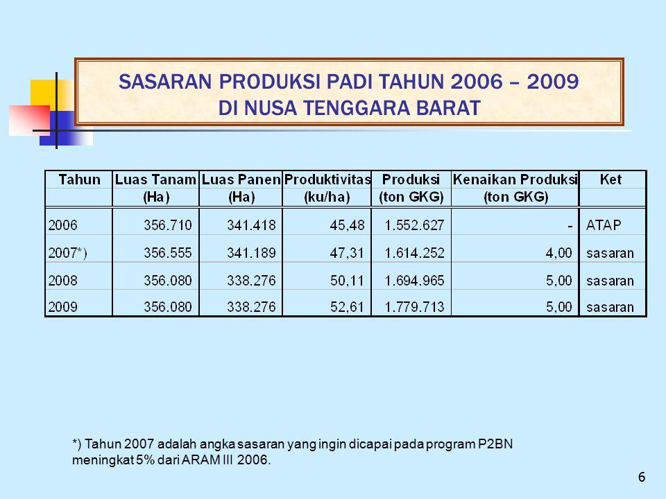 SASARAN PRODUKSI PADI TAHUN 2006 – 2009 DI NUSA TENGGARA BARAT
