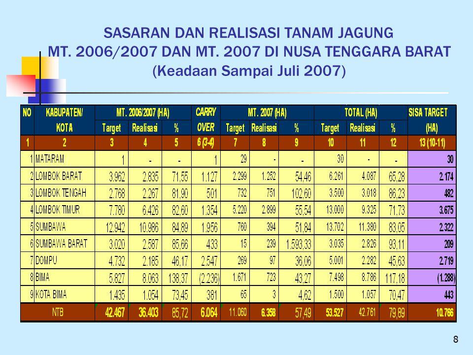SASARAN DAN REALISASI TANAM JAGUNG MT. 2006/2007 DAN MT
