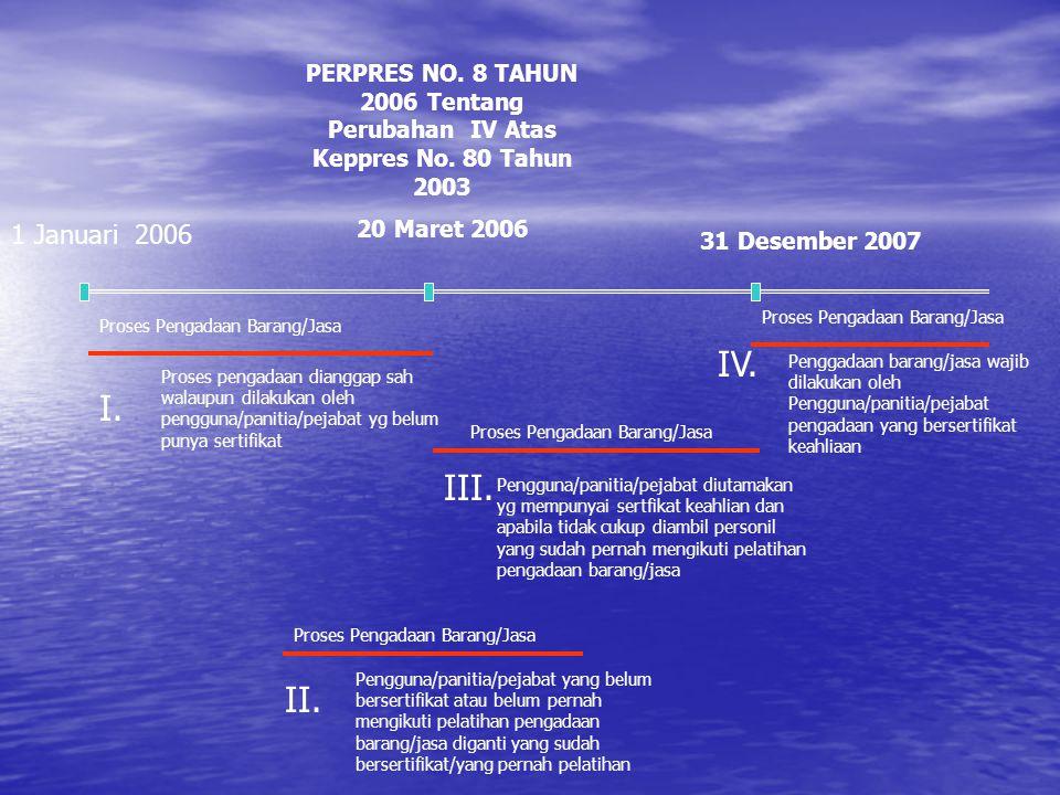 PERPRES NO. 8 TAHUN 2006 Tentang Perubahan IV Atas Keppres No