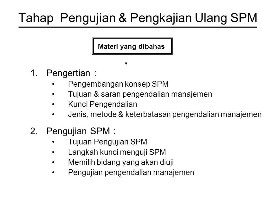 Tahap Pengujian & Pengkajian Ulang SPM