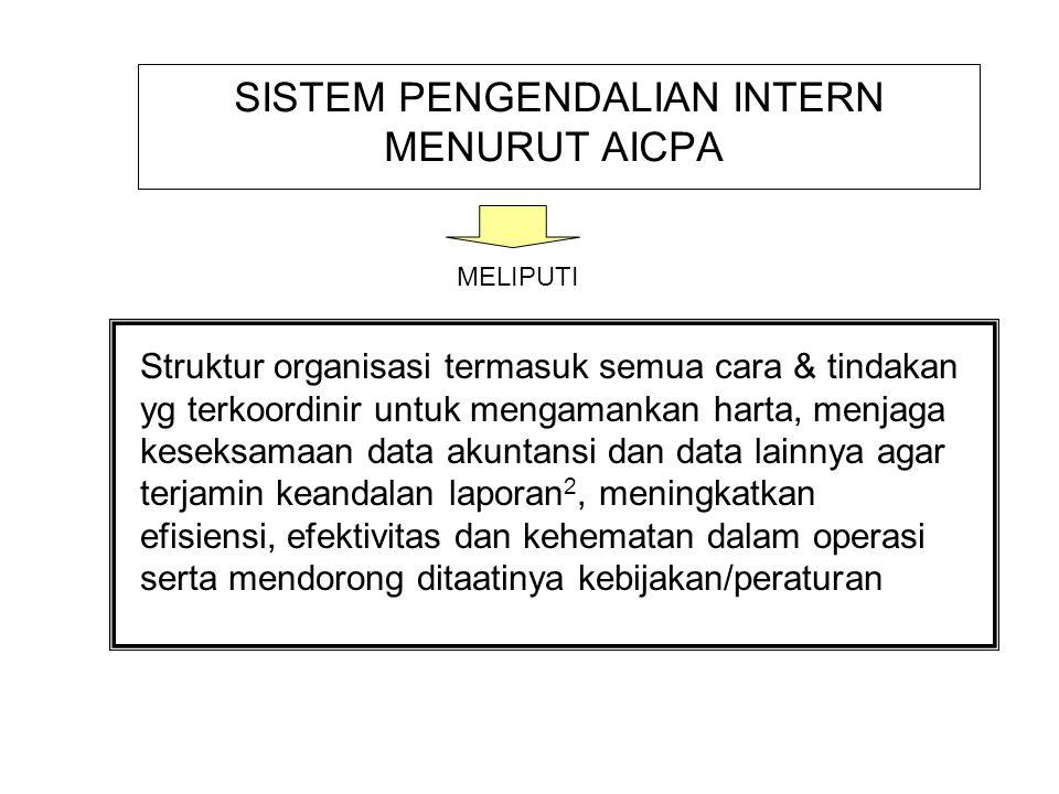 SISTEM PENGENDALIAN INTERN MENURUT AICPA