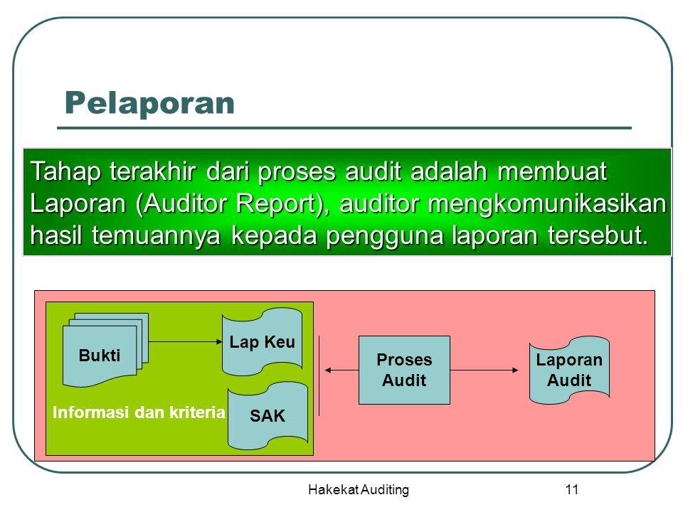 Pelaporan Tahap terakhir dari proses audit adalah membuat