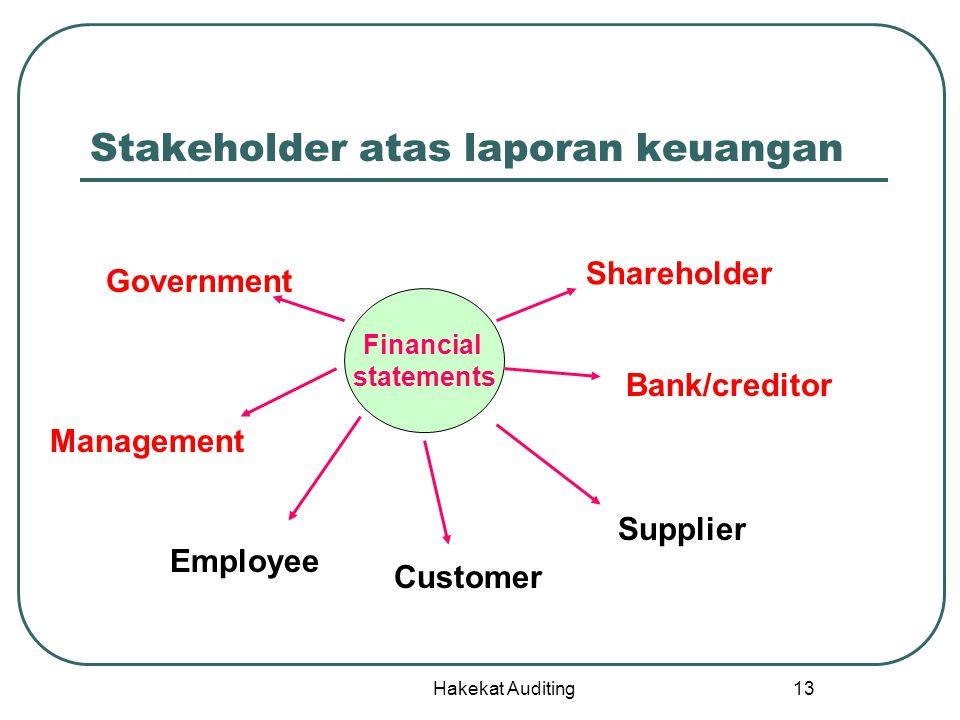 Stakeholder atas laporan keuangan