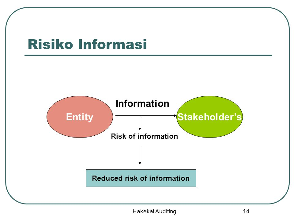 Reduced risk of information